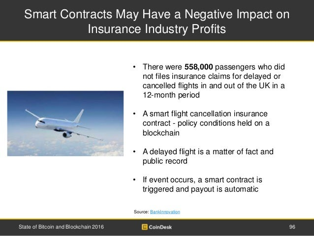 Smart Contracts May Have a Negative Impact on Insurance Industry Profits Source: BankInnovation State of Bitcoin and Block...