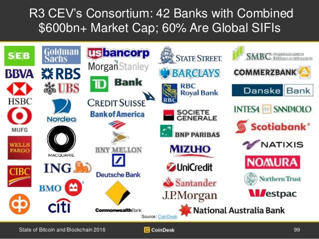 R3 CEV's Consortium: 42 Banks with Combined $600bn+ Market Cap; 60% Are Global SIFIs Source: CoinDesk State of Bitcoin and...