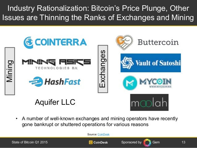 Sponsored by Gem Industry Rationalization: Bitcoin's Price Plunge, Other Issues are Thinning the Ranks of Exchanges and Mi...
