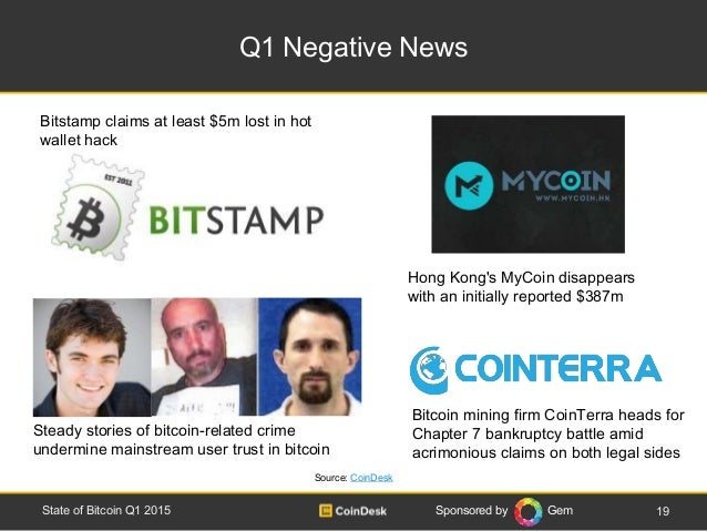 Sponsored by Gem Q1 Negative News 19State of Bitcoin Q1 2015 Bitstamp claims at least $5m lost in hot wallet hack Bitcoin ...