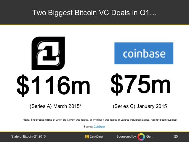 Sponsored by Gem Two Biggest Bitcoin VC Deals in Q1… 25State of Bitcoin Q1 2015 $116m $75m (Series C) January 2015(Series ...