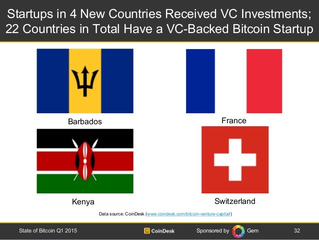 Sponsored by Gem Startups in 4 New Countries Received VC Investments; 22 Countries in Total Have a VC-Backed Bitcoin Start...