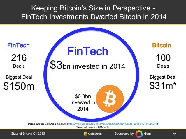 Sponsored by Gem Keeping Bitcoin's Size in Perspective - FinTech Investments Dwarfed Bitcoin in 2014 36State of Bitcoin Q1...