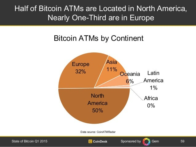 Sponsored by Gem North America 50% Europe 32% Asia 11% Oceania 6% Latin America 1% Africa 0% Bitcoin ATMs by Continent Hal...