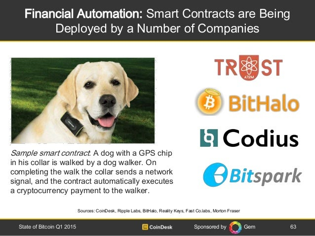 Sponsored by Gem Financial Automation: Smart Contracts are Being Deployed by a Number of Companies 63State of Bitcoin Q1 2...
