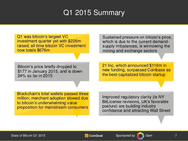 Sponsored by Gem Q1 2015 Summary 7State of Bitcoin Q1 2015 Sustained pressure on bitcoin's price, which is due to the curr...