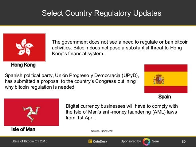 Sponsored by Gem Select Country Regulatory Updates 80State of Bitcoin Q1 2015 Source: CoinDesk The government does not see...