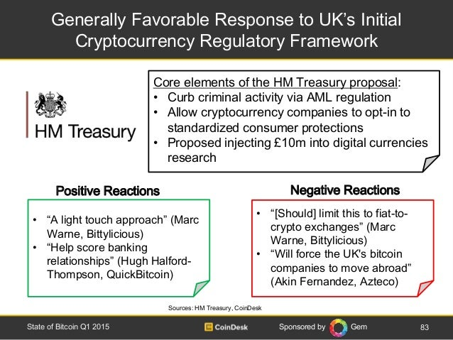 Sponsored by Gem Generally Favorable Response to UK's Initial Cryptocurrency Regulatory Framework 83State of Bitcoin Q1 20...