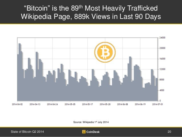 """Bitcoin"" is the 89th Most Heavily Trafficked  Wikipedia Page, 889k Views in Last 90 Days  Source: Wikipedia 1st July 2014..."