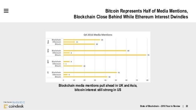 Coindesk Buy Bitcoin Mining Cpu Benchmark – Debezorgduif