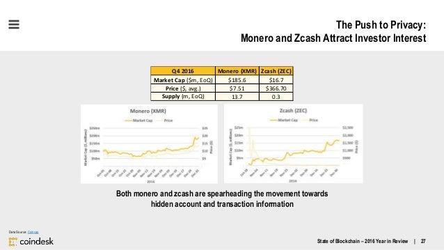 Monero Core Client Zcash Difficulty Bomb – LOULOU