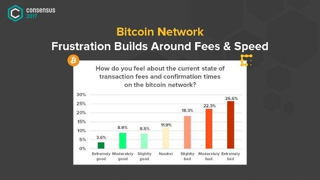'State of Blockchain' - Consensus 2017