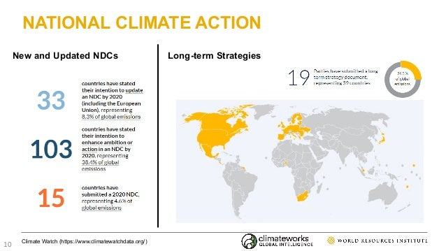 NATIONAL CLIMATE ACTION Climate Watch (https://www.climatewatchdata.org/) New and Updated NDCs Long-term Strategies 10