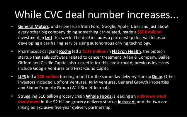 State of Corporate Venturing - A VC perspective on Markets and Outlook Slide 2