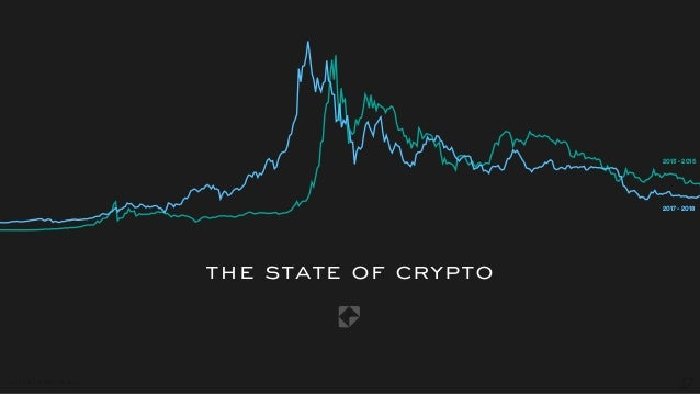 1 the state of crypto 2017 - 2018 2013 - 2015