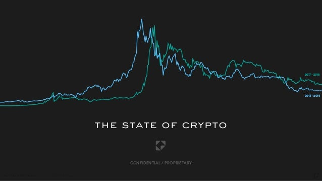 CONFIDENTIAL 1 CONFIDENTIAL / PROPRIETARY the state of crypto 2017 - 2018 2013 - 2015