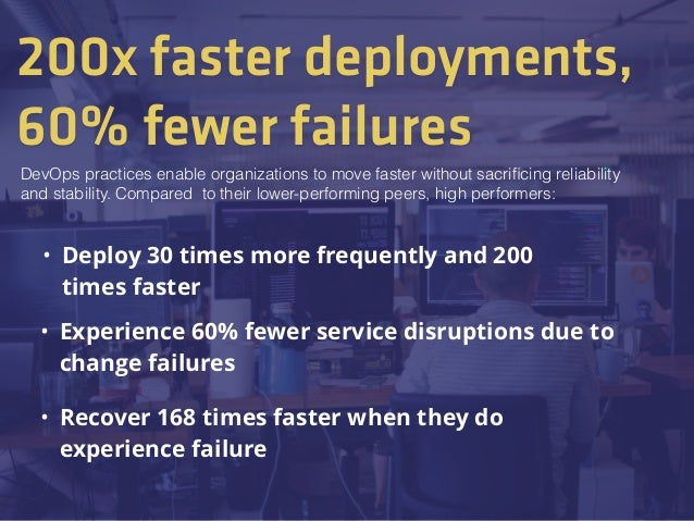 v m 200x faster deployments, 60% fewer failures DevOps practices enable organizations to move faster without sacrificing re...