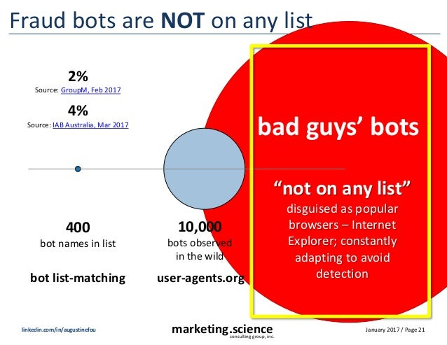 January 2017 / Page 21marketing.scienceconsulting group, inc. linkedin.com/in/augustinefou Fraud bots are NOT on any list ...
