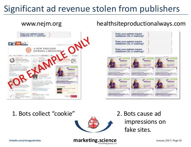 January 2017 / Page 26marketing.scienceconsulting group, inc. linkedin.com/in/augustinefou Significant ad revenue stolen f...