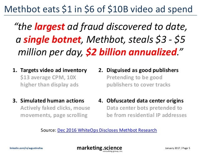 January 2017 / Page 5marketing.scienceconsulting group, inc. linkedin.com/in/augustinefou Methbot eats $1 in $6 of $10B vi...