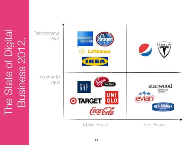 The State of Digital                       Transformative                                Value Business 2012.             ...