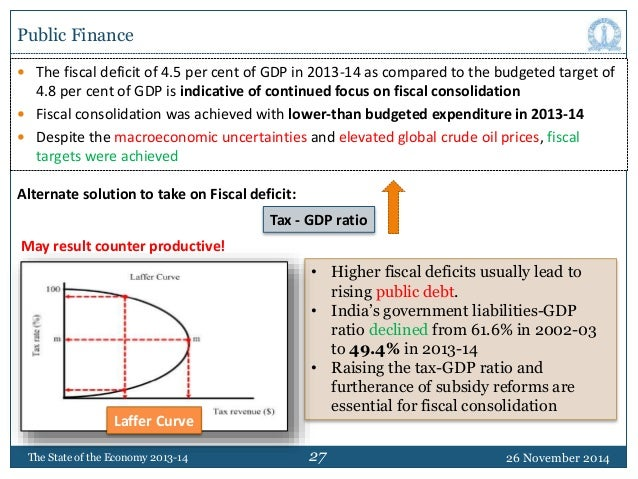 economic survey of india pdf