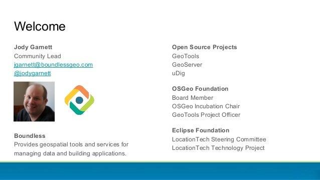State of GeoServer 2.12 Slide 3