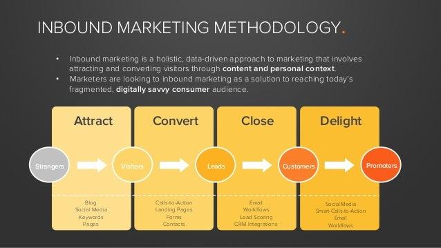 State of Inbound Marketing Report Sneak Peek Slide 3