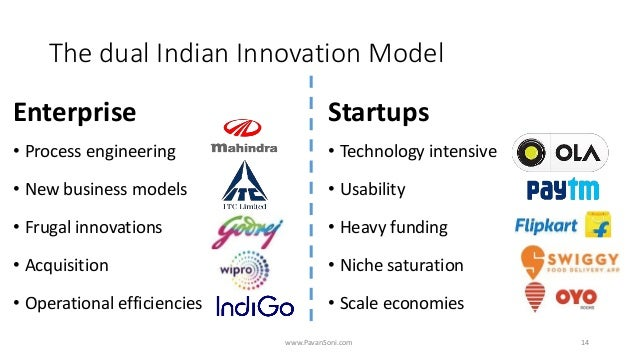 The dual Indian Innovation Model Enterprise • Process engineering • New business models • Frugal innovations • Acquisition...
