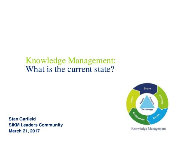 Knowledge Management: What is the current state? Stan Garfield SIKM Leaders Community March 21, 2017