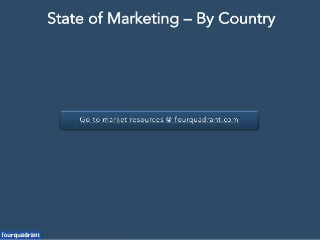 Go to market resources @ fourquadrant.com State of Marketing – By Country