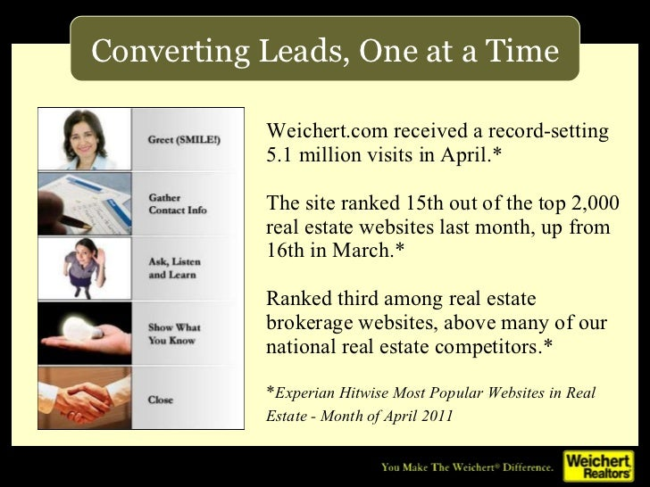 Weichert.com received a record-setting 5.1 million visits in April.* The site ranked 15th out of the top 2,000 real estate...