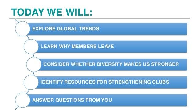 The State of Membership Slide 2