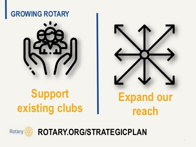 5 ROTARY.ORG/STRATEGICPLAN GROWING ROTARY Support existing clubs Expand our reach