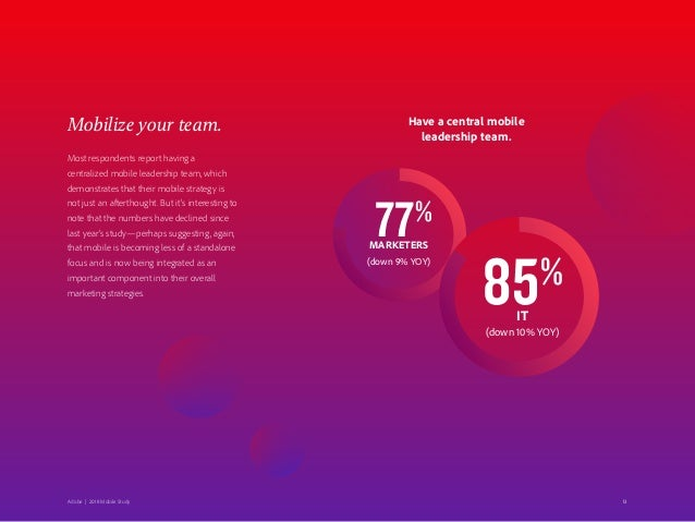 Mobilize your team. Most respondents report having a centralized mobile leadership team, which demonstrates that their mob...