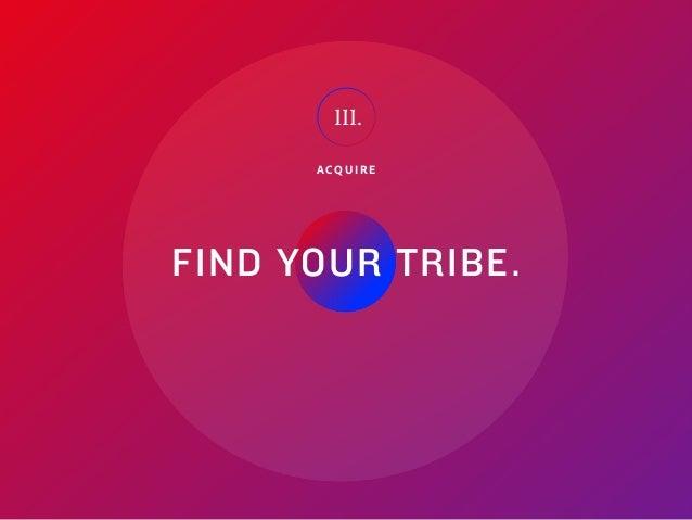 25Adobe   2018 Mobile Study AC Q U I R E FIND YOUR TRIBE. III.