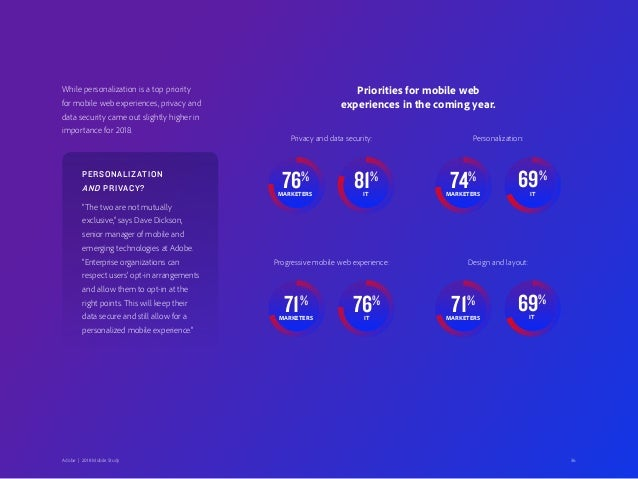 36Adobe   2018 Mobile Study 81% IT While personalization is a top priority for mobile web experiences, privacy and data se...