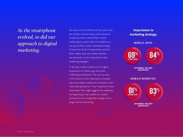 4Adobe   2018 Mobile Study As the smartphone evolved, so did our approach to digital marketing. Importance to marketing st...
