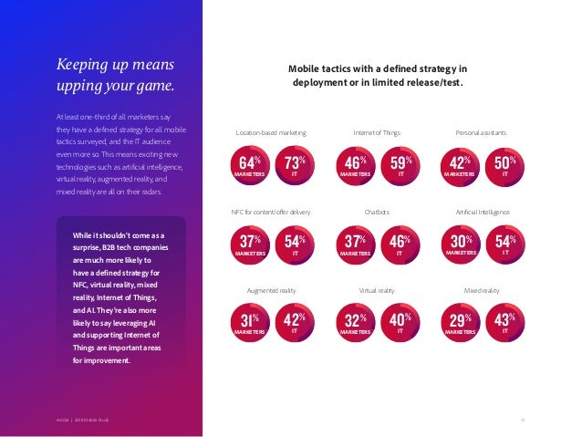 43 Keeping up means upping your game. Mobile tactics with a defined strategy in deployment or in limited release/test. Loc...
