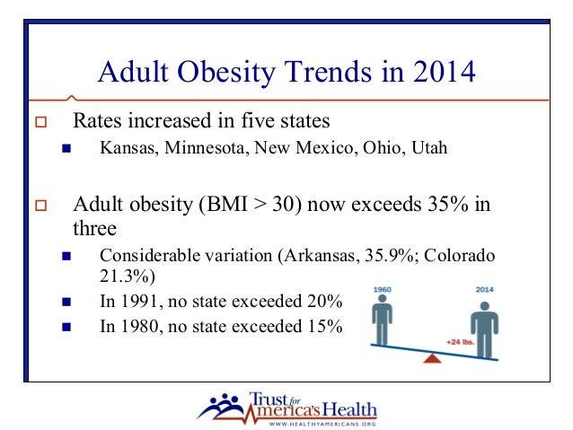 State of Obesity 2015 Slide 3