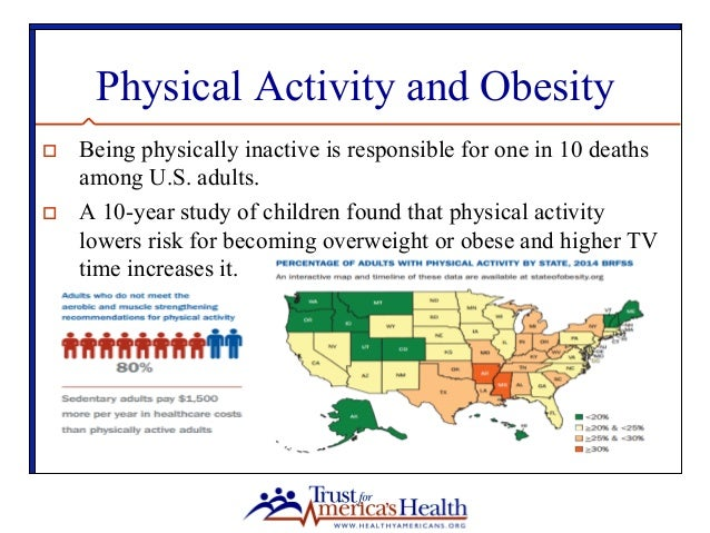 physical activity and obesity in children See what's in the 2013-2018 nutrition, physical activity and obesity state plan for early care and education what works in early care and education (child care) p-00232 (pdf, 207 kb) - a two-page summary of evidence-based and promising strategies that focus on helping preschool children eat healthier and be more active in the child.