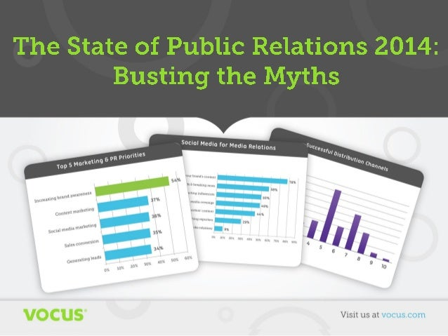 State of Public Relations 2014