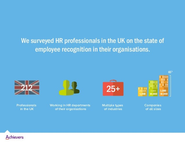 Multiple types of industries 25+ We surveyed HR professionals in the UK on the state of employee recognition in their orga...