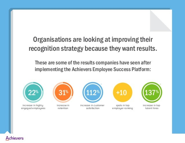 Organisations are looking at improving their recognition strategy because they want results. These are some of the results...