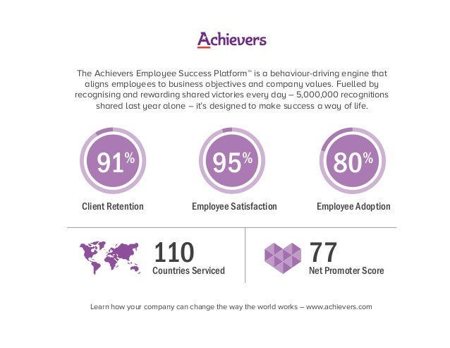 Client Retention 91% Employee Satisfaction 95% Employee Adoption 80% Learn how your company can change the way the world w...