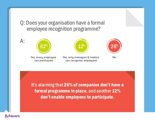 Q: Does your organisation have a formal employee recognition programme? A: Yes, every employee can participate NoYes, only...