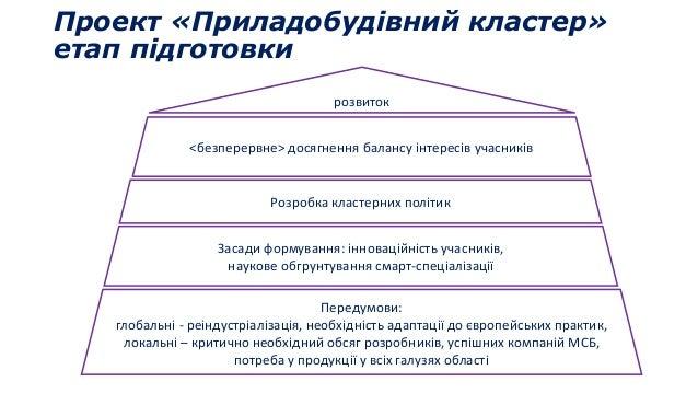 Проект «Приладобудівний кластер» етап підготовки Передумови: глобальні - реіндустріалізація, необхідність адаптації до євр...