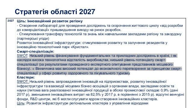 Стратегія області 2027 2027 Ціль: Інноваційний розвиток регіону - Створення лабораторії для проведення досліджень та скоро...