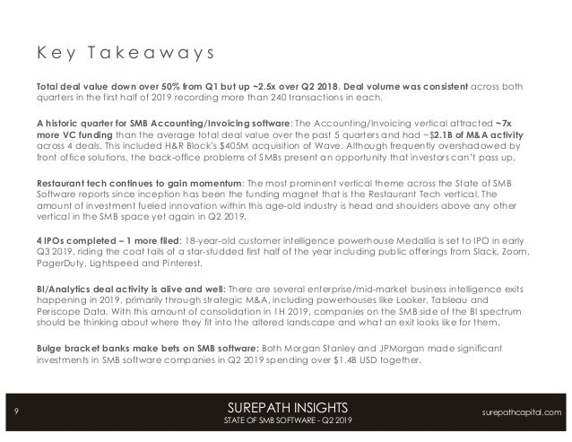 SurePath Capital State of SMB Software - Q2 2019
