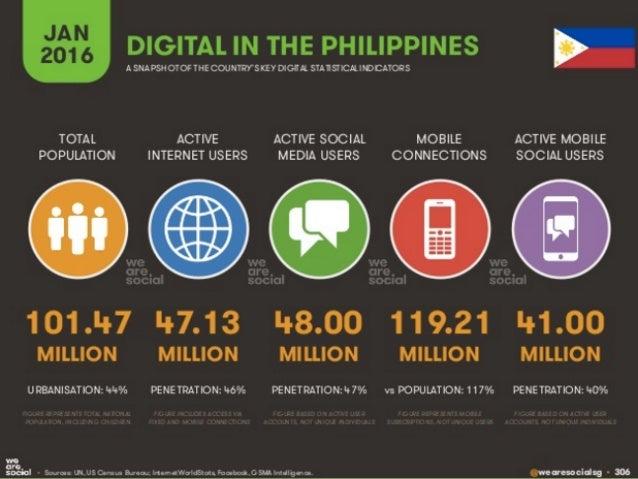 Online Digital Marketing Course Singapore